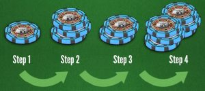 Blackjack'te 1-3-2-6 Sistemi Nedir?